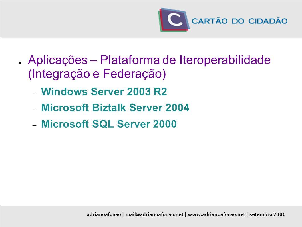 Aplicações – Plataforma de Iteroperabilidade (Integração e Federação)