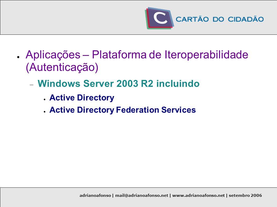 Aplicações – Plataforma de Iteroperabilidade (Autenticação)