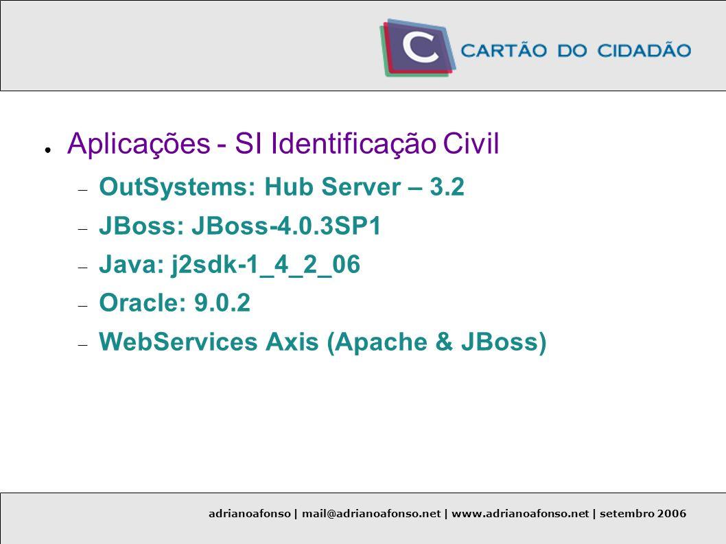Aplicações - SI Identificação Civil