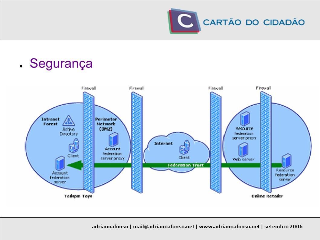 Segurança adrianoafonso | mail@adrianoafonso.net | www.adrianoafonso.net | setembro 2006
