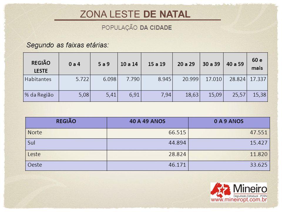 ZONA LESTE DE NATAL Segundo as faixas etárias: REGIÃO 40 A 49 ANOS