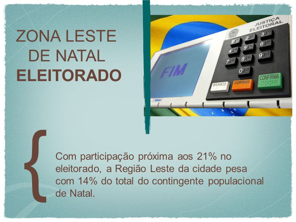 ZONA LESTE DE NATAL ELEITORADO
