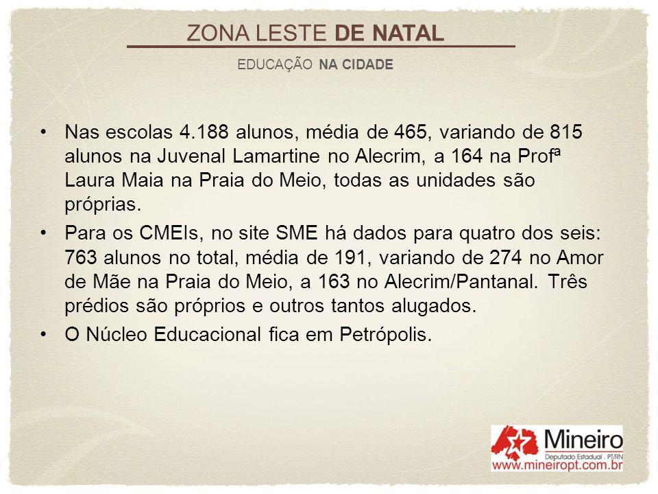 ZONA LESTE DE NATAL EDUCAÇÃO NA CIDADE.