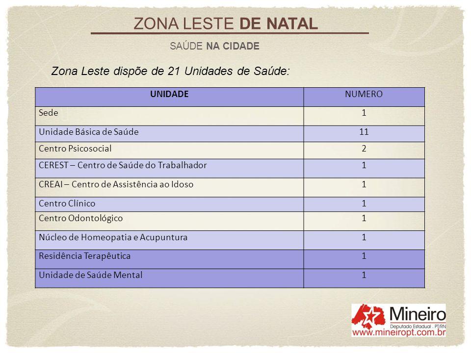 ZONA LESTE DE NATAL Zona Leste dispõe de 21 Unidades de Saúde:
