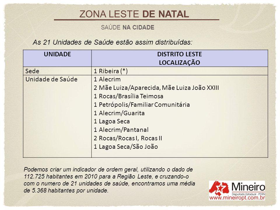 ZONA LESTE DE NATAL As 21 Unidades de Saúde estão assim distribuídas: