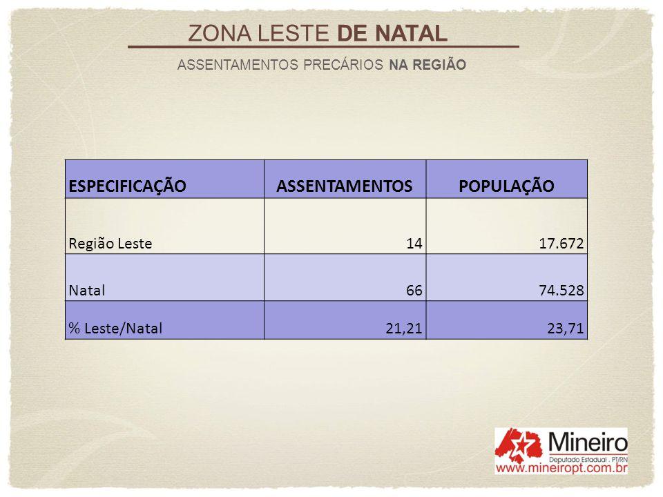 ZONA LESTE DE NATAL ESPECIFICAÇÃO ASSENTAMENTOS POPULAÇÃO Região Leste