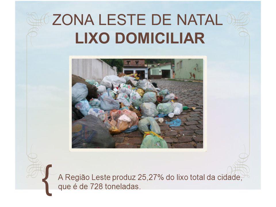 ZONA LESTE DE NATAL LIXO DOMICILIAR