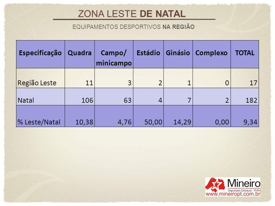 ZONA LESTE DE NATAL Especificação Quadra Campo/ Estádio Ginásio