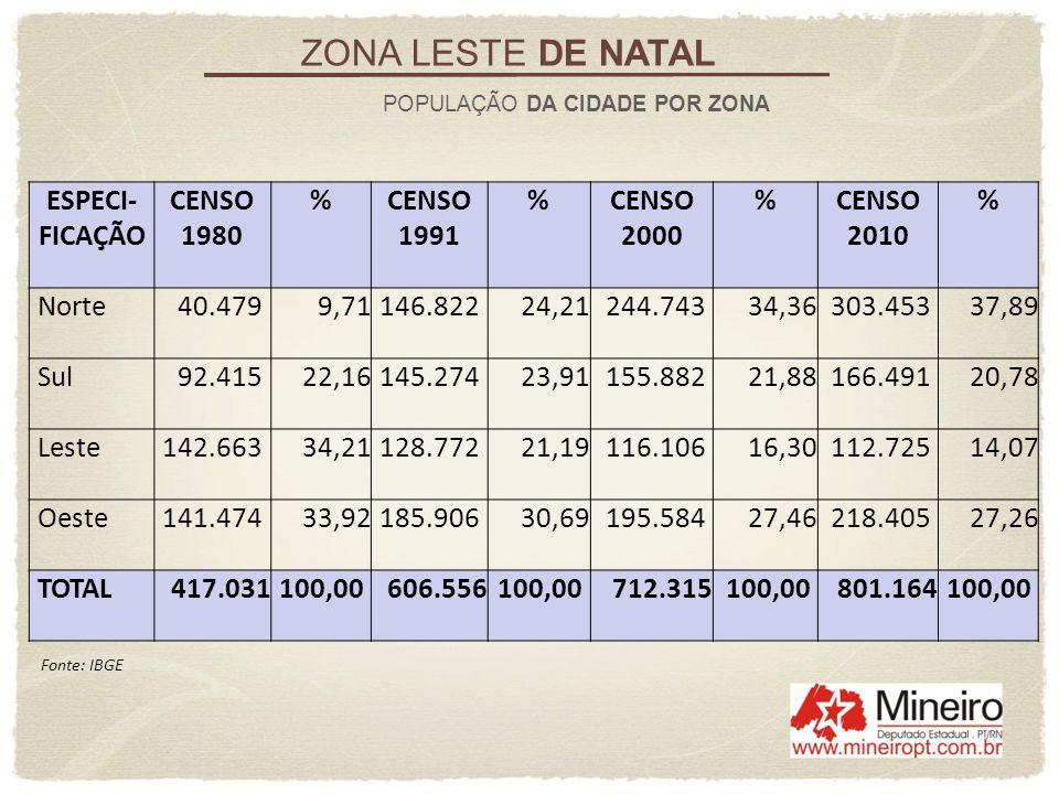 ZONA LESTE DE NATAL ESPECI-FICAÇÃO CENSO 1980 % 1991 2000 2010 Norte