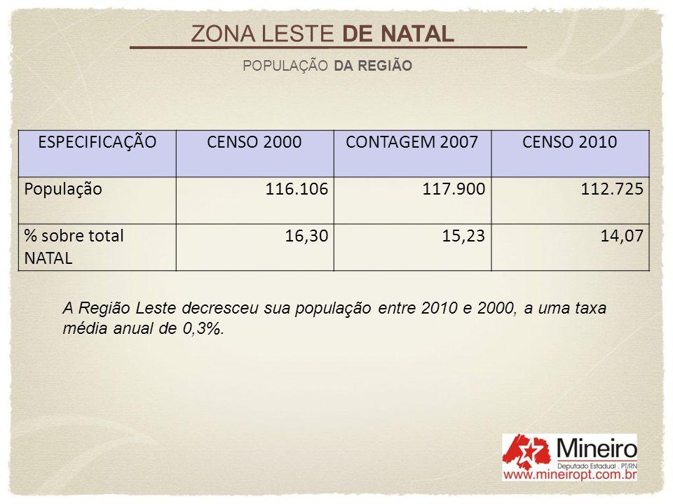 ZONA LESTE DE NATAL ESPECIFICAÇÃO CENSO 2000 CONTAGEM 2007 CENSO 2010