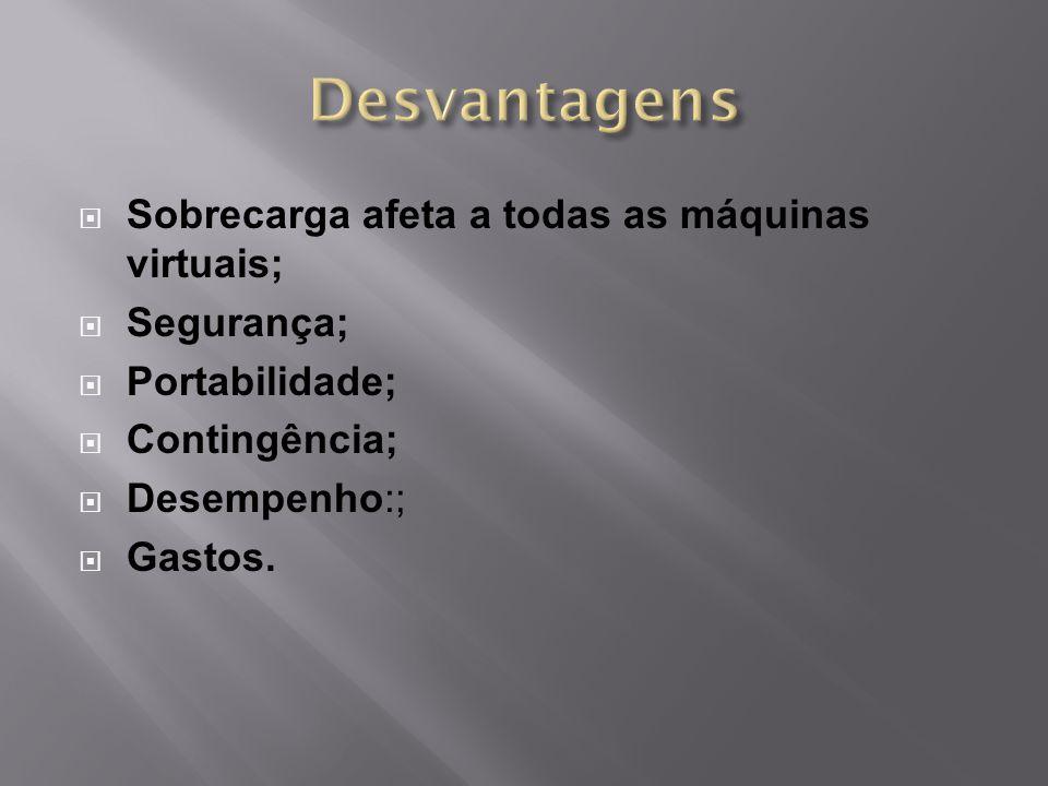 Desvantagens Sobrecarga afeta a todas as máquinas virtuais; Segurança;