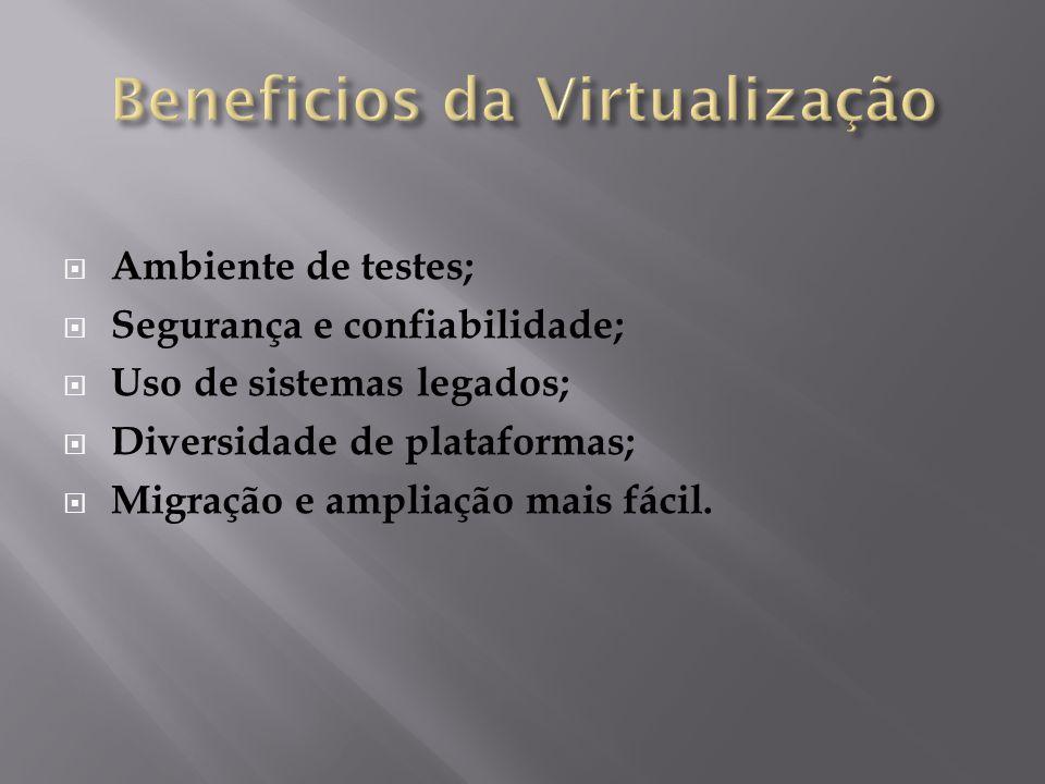 Beneficios da Virtualização
