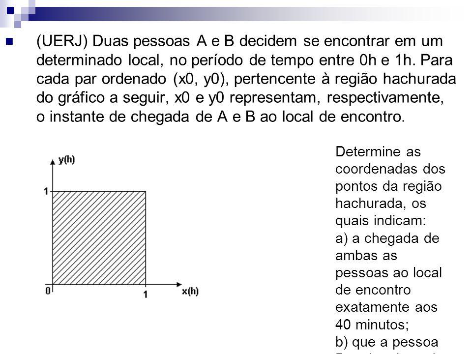 (UERJ) Duas pessoas A e B decidem se encontrar em um determinado local, no período de tempo entre 0h e 1h. Para cada par ordenado (x0, y0), pertencente à região hachurada do gráfico a seguir, x0 e y0 representam, respectivamente, o instante de chegada de A e B ao local de encontro.