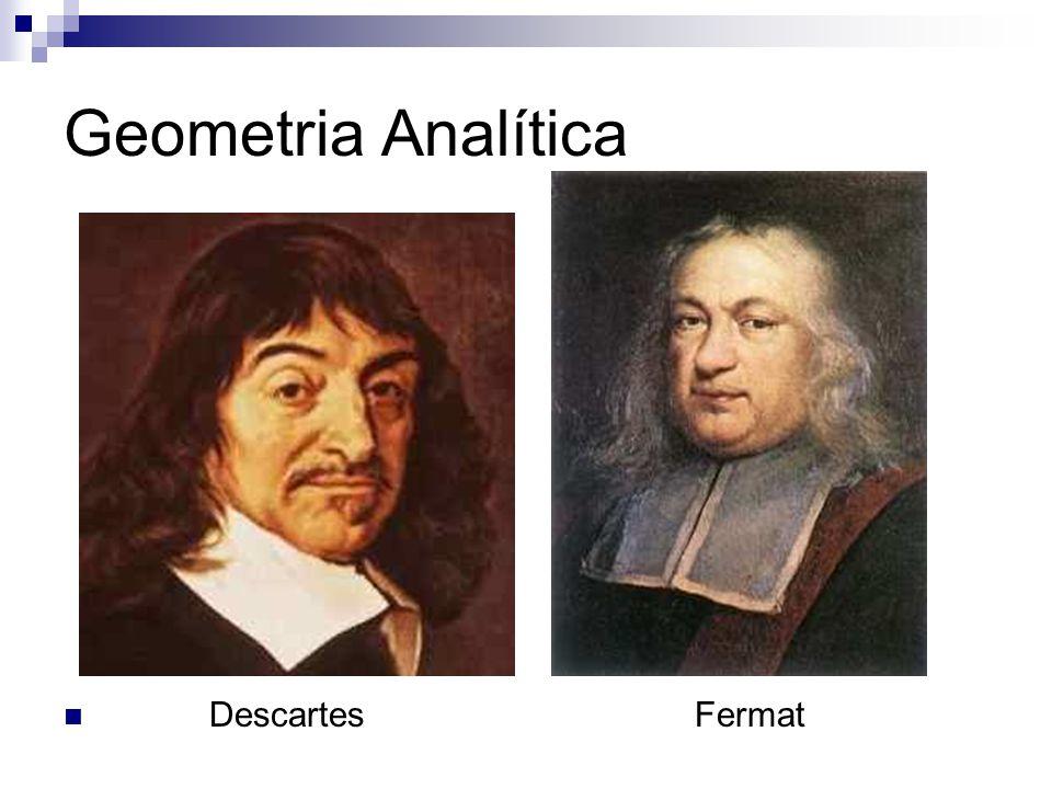 Geometria Analítica Descartes Fermat
