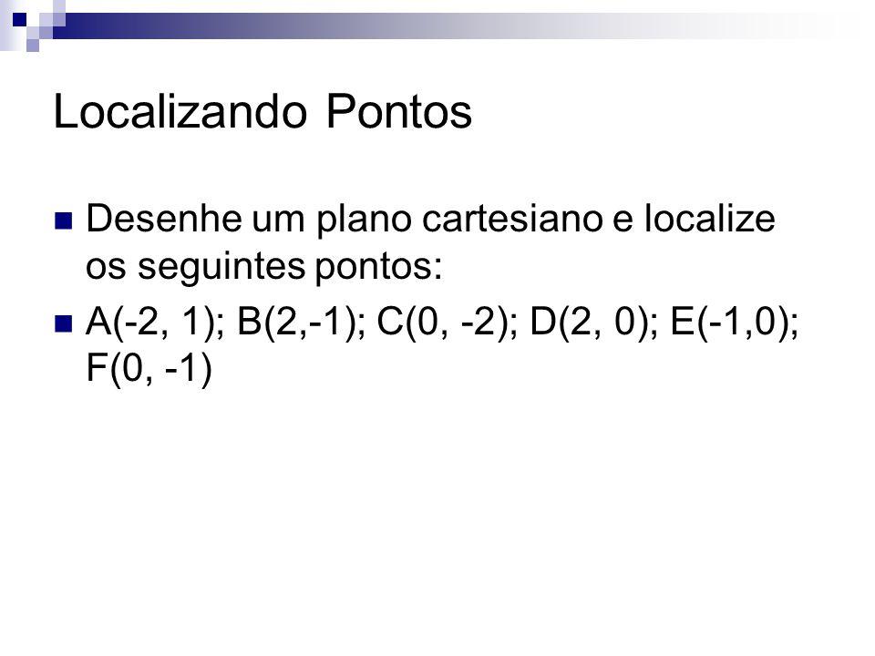 Localizando Pontos Desenhe um plano cartesiano e localize os seguintes pontos: A(-2, 1); B(2,-1); C(0, -2); D(2, 0); E(-1,0); F(0, -1)