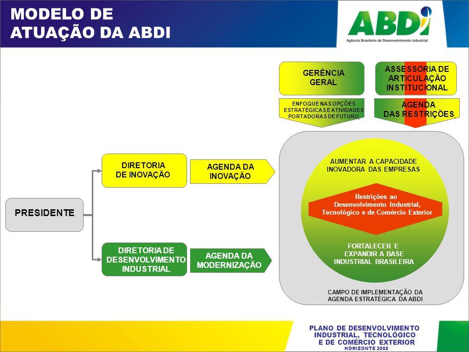 MODELO DE ATUAÇÃO DA ABDI PRESIDENTE