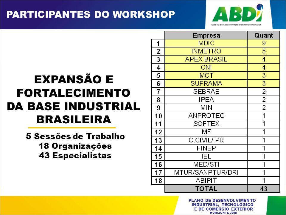 EXPANSÃO E FORTALECIMENTO DA BASE INDUSTRIAL BRASILEIRA