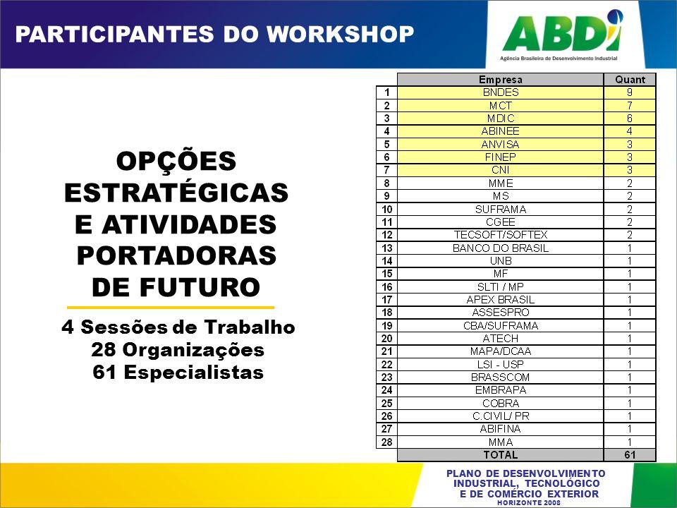 OPÇÕES ESTRATÉGICAS E ATIVIDADES PORTADORAS DE FUTURO