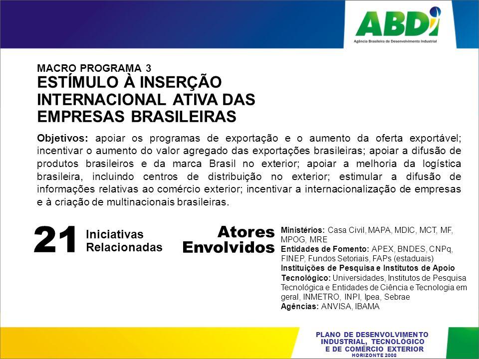 21 ESTÍMULO À INSERÇÃO INTERNACIONAL ATIVA DAS EMPRESAS BRASILEIRAS