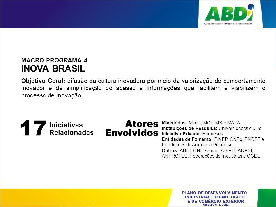 17 INOVA BRASIL Atores Envolvidos Iniciativas Relacionadas