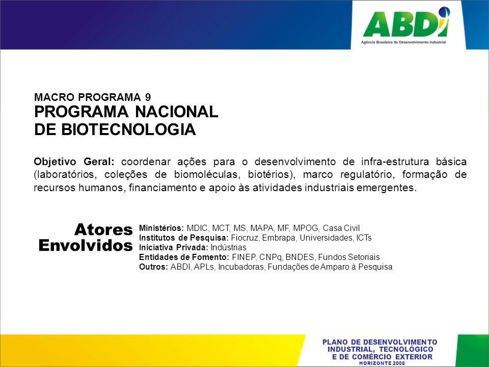 PROGRAMA NACIONAL DE BIOTECNOLOGIA Atores Envolvidos MACRO PROGRAMA 9