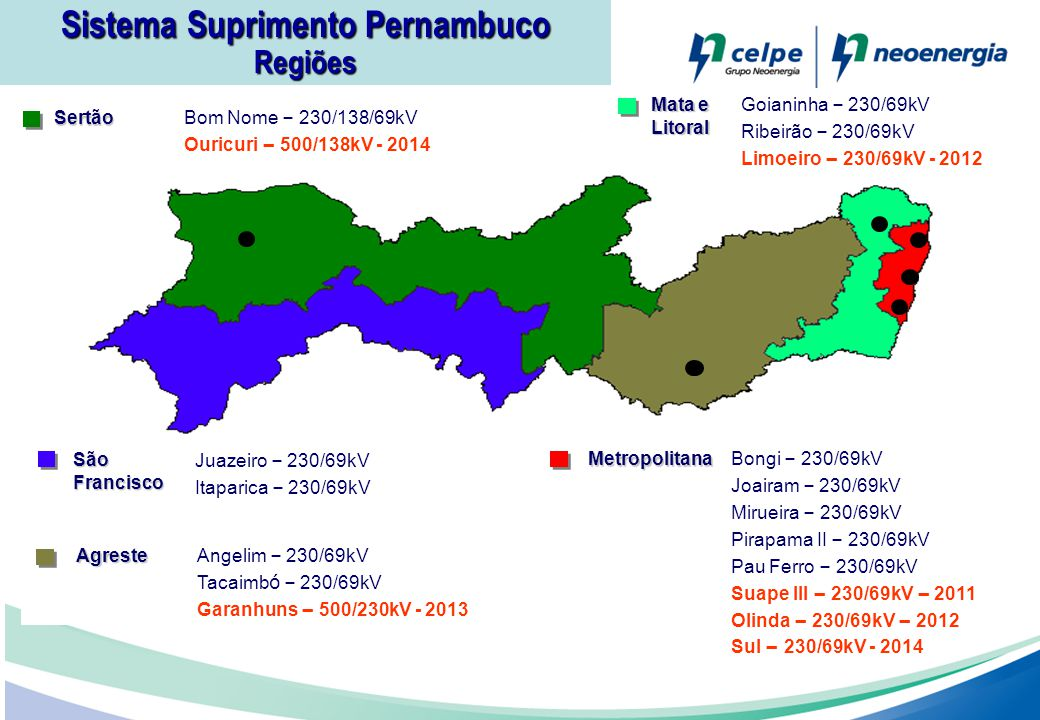 Sistema Suprimento Pernambuco