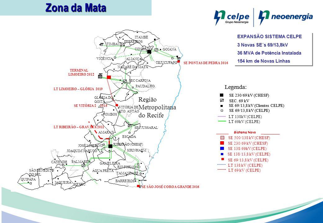 Zona da Mata Região Metropolitana do Recife Região Metropolitana