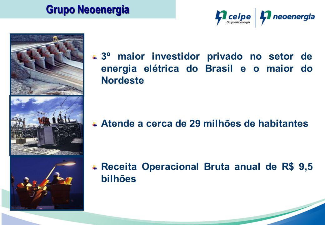 Grupo Neoenergia 3º maior investidor privado no setor de energia elétrica do Brasil e o maior do Nordeste.