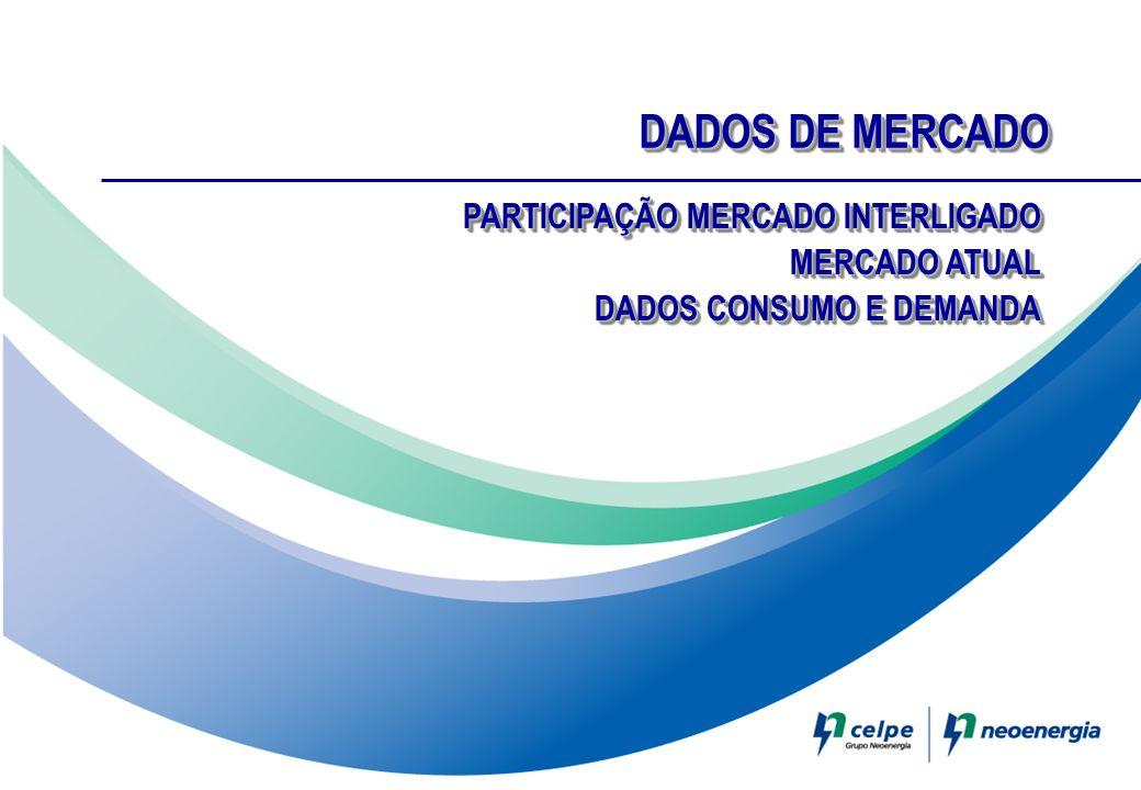 DADOS DE MERCADO PARTICIPAÇÃO MERCADO INTERLIGADO MERCADO ATUAL