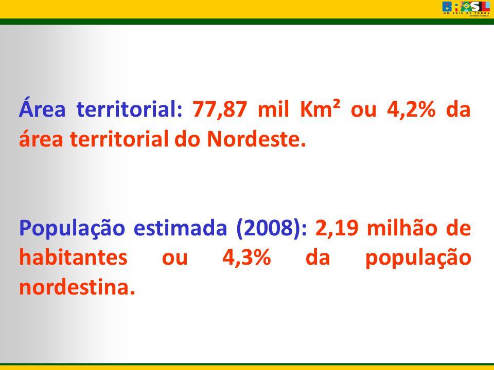 Área territorial: 77,87 mil Km² ou 4,2% da área territorial do Nordeste.