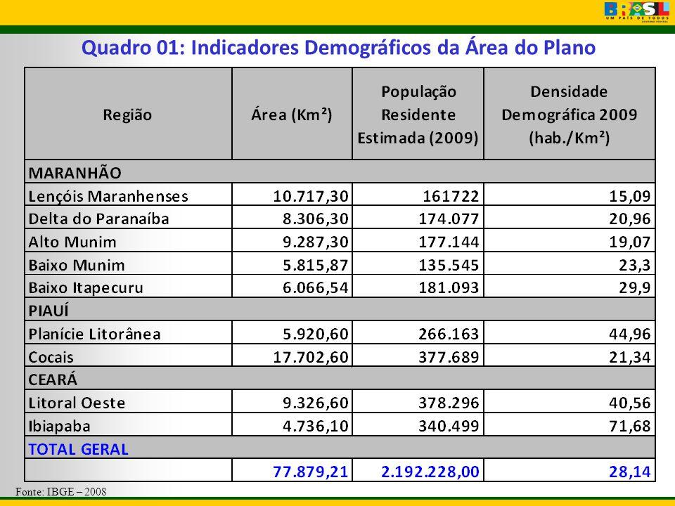 Quadro 01: Indicadores Demográficos da Área do Plano