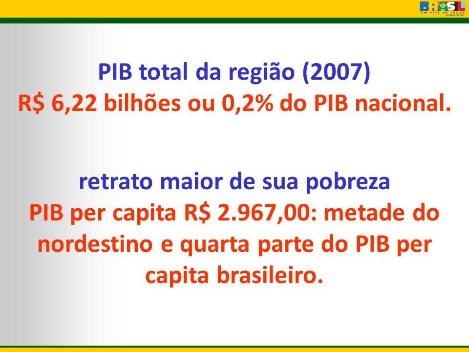 PIB total da região (2007) R$ 6,22 bilhões ou 0,2% do PIB nacional.