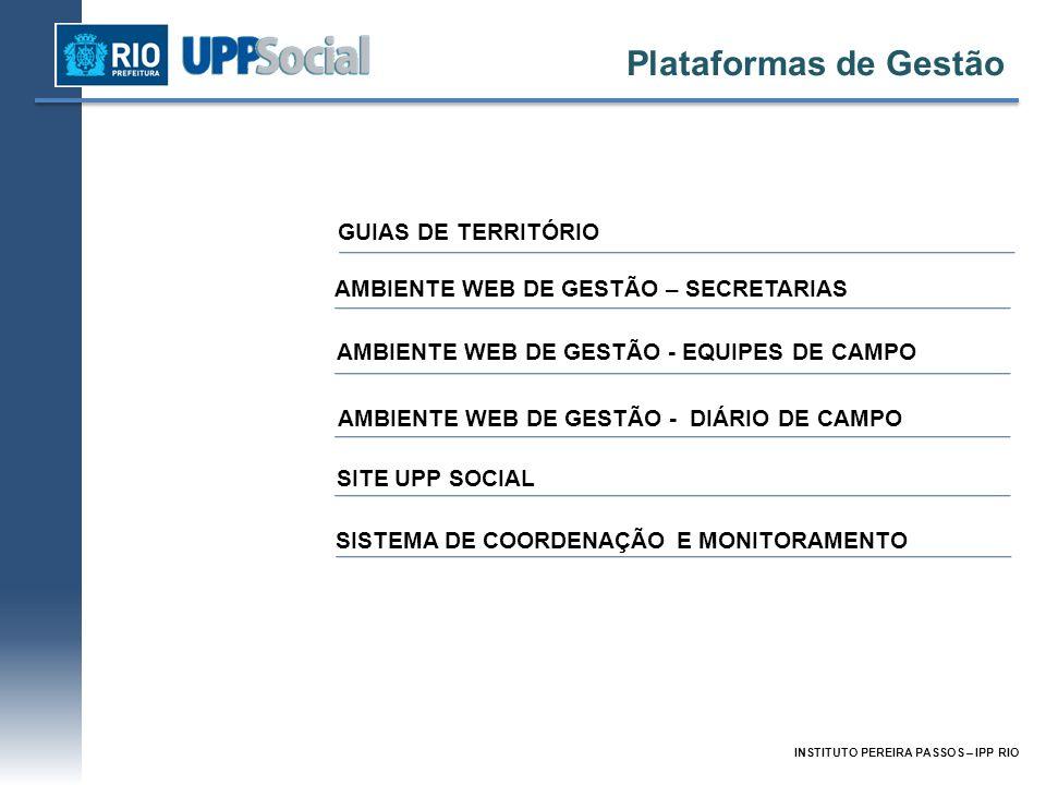 Plataformas de Gestão Índice Modelo de Atuação