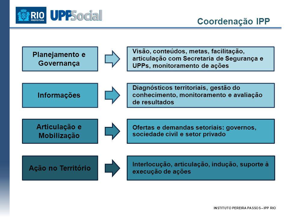 Planejamento e Governança Articulação e Mobilização