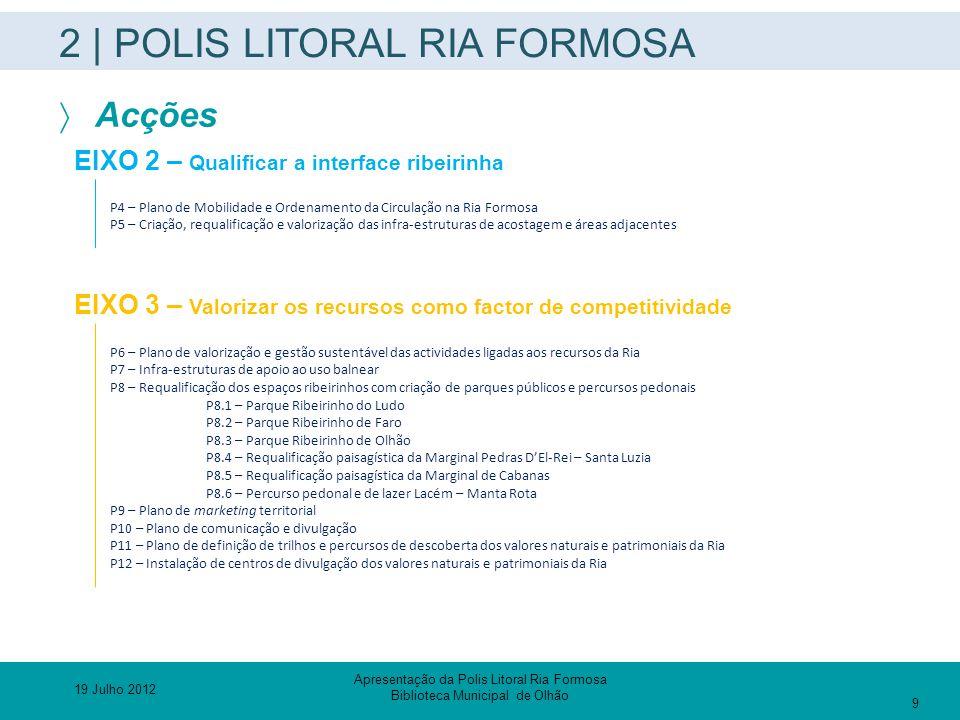 2 | POLIS LITORAL RIA FORMOSA