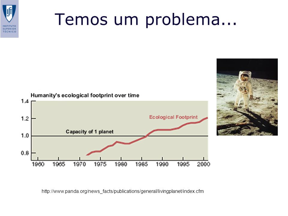 Temos um problema... http://www.panda.org/news_facts/publications/general/livingplanet/index.cfm