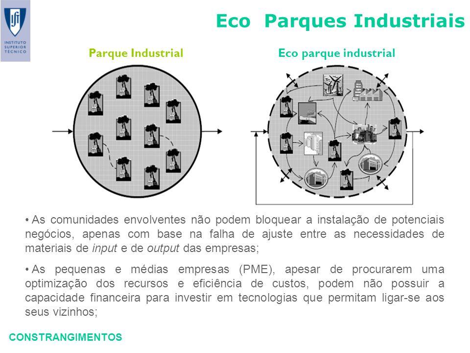 Eco Parques Industriais