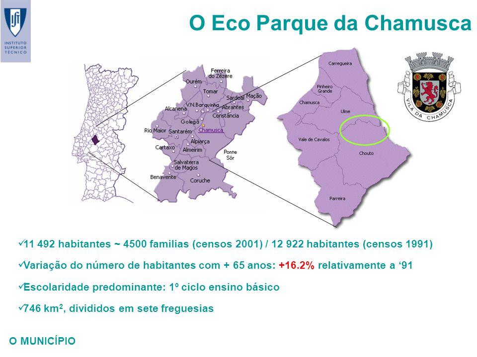 O Eco Parque da Chamusca