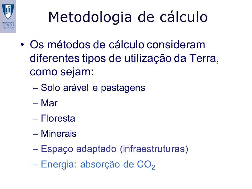Metodologia de cálculo