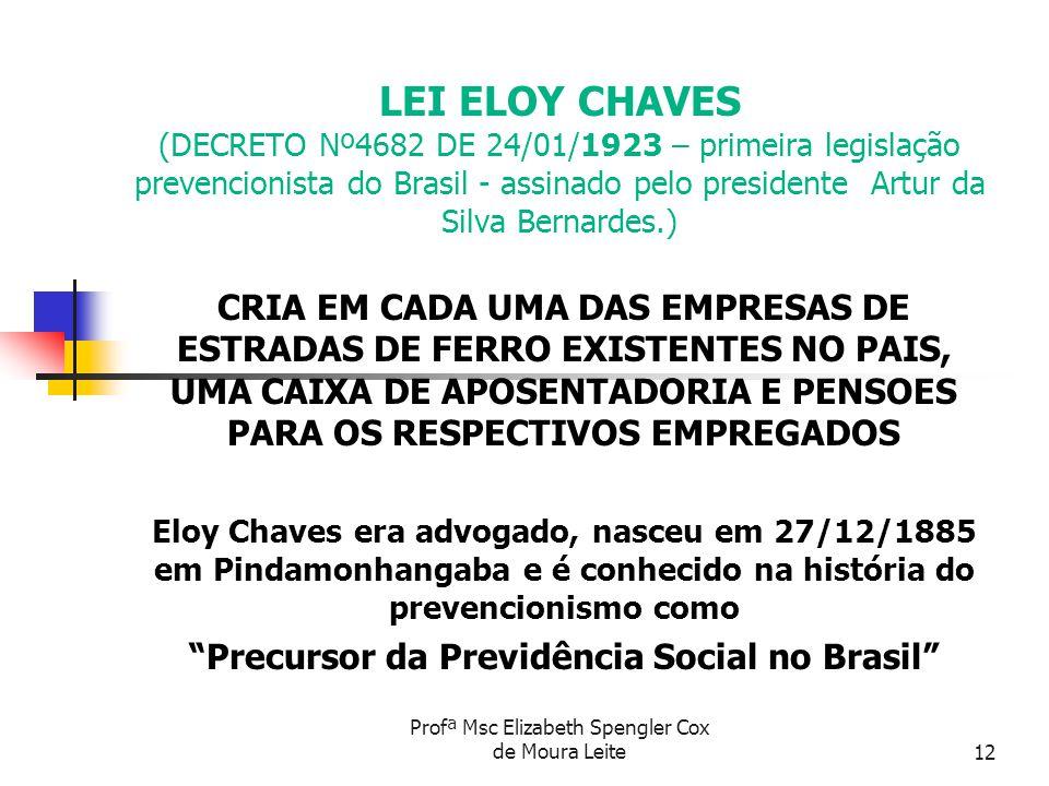 Precursor da Previdência Social no Brasil
