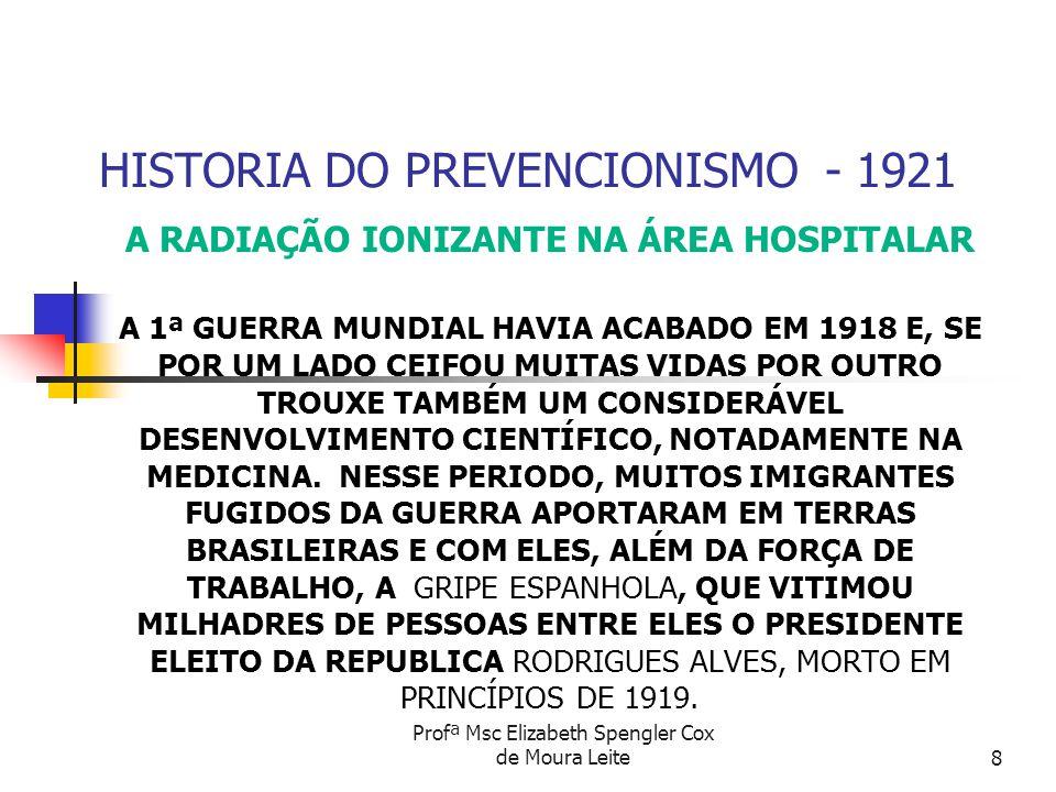 HISTORIA DO PREVENCIONISMO - 1921