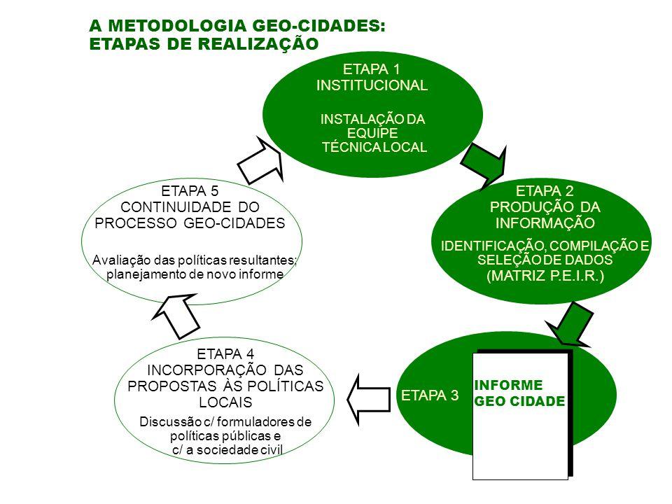 A METODOLOGIA GEO-CIDADES: ETAPAS DE REALIZAÇÃO