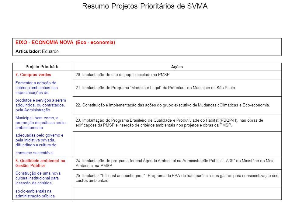 Resumo Projetos Prioritários de SVMA