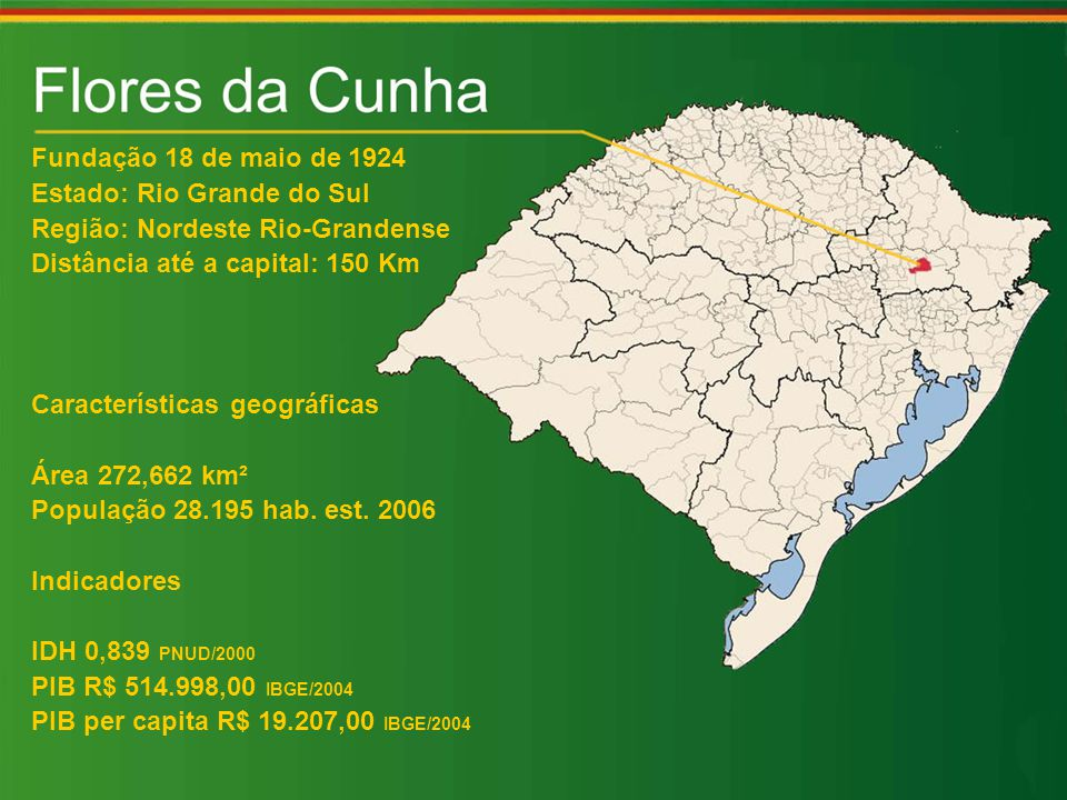 Fundação 18 de maio de 1924 Estado: Rio Grande do Sul. Região: Nordeste Rio-Grandense. Distância até a capital: 150 Km.