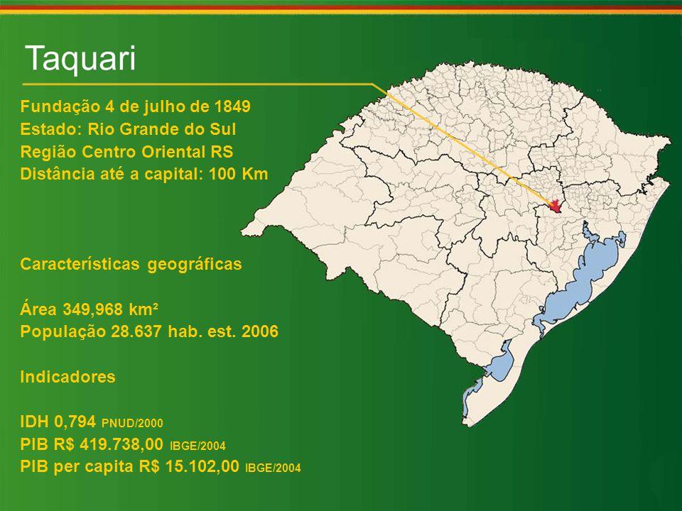 Fundação 4 de julho de 1849 Estado: Rio Grande do Sul. Região Centro Oriental RS. Distância até a capital: 100 Km.