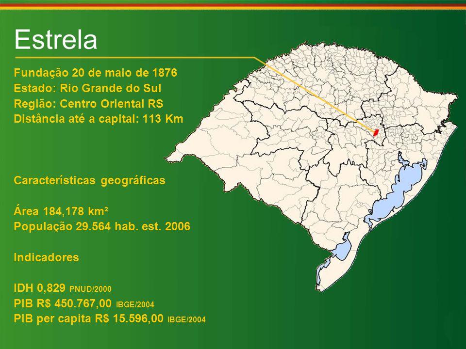 Fundação 20 de maio de 1876 Estado: Rio Grande do Sul. Região: Centro Oriental RS. Distância até a capital: 113 Km.