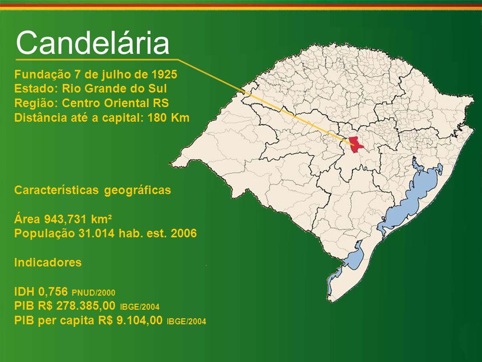 Fundação 7 de julho de 1925 Estado: Rio Grande do Sul. Região: Centro Oriental RS. Distância até a capital: 180 Km.