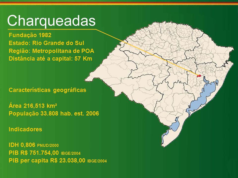 Fundação 1982 Estado: Rio Grande do Sul. Região: Metropolitana de POA. Distância até a capital: 57 Km.