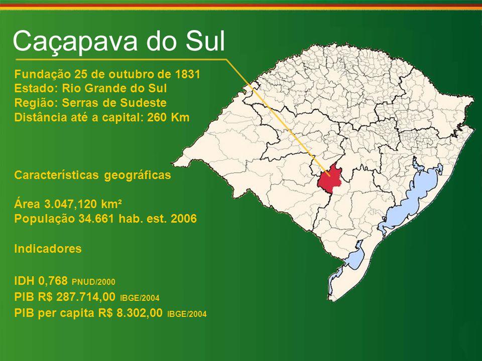 Fundação 25 de outubro de 1831 Estado: Rio Grande do Sul. Região: Serras de Sudeste. Distância até a capital: 260 Km.