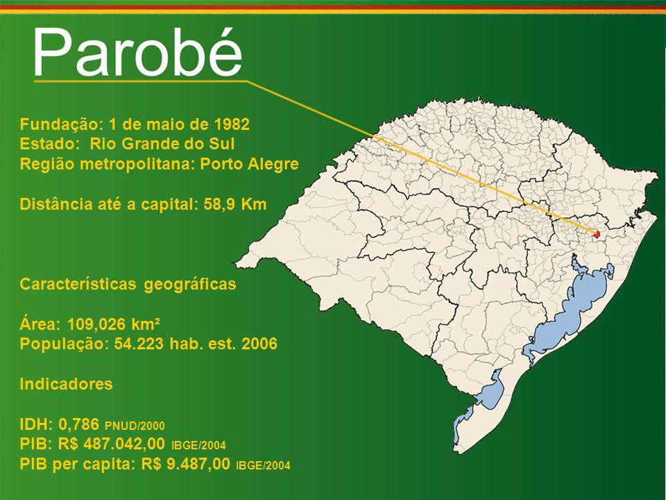 Fundação: 1 de maio de 1982 Estado: Rio Grande do Sul. Região metropolitana: Porto Alegre. Distância até a capital: 58,9 Km.